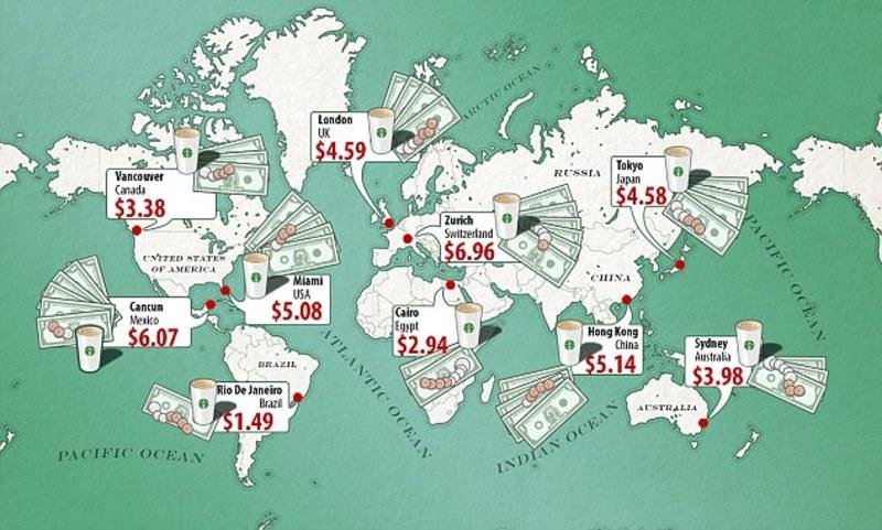 스타벅스 라떼 가격을 보면 세계 경제를 알 수 있다
