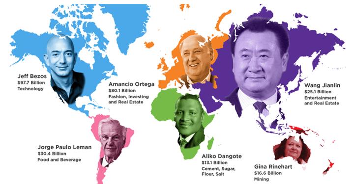 남극을 포함한, 세계 대륙별 최고 부자 리스트