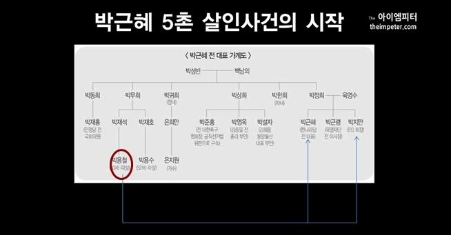 진선미 의원이 밝혀낸 '박근혜 5촌 살인사건'의 놀라운 반전