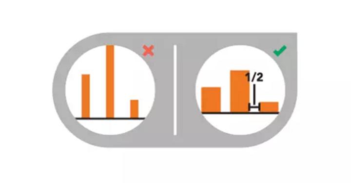 좋은 차트와 그래프를 만드는 10가지 비법