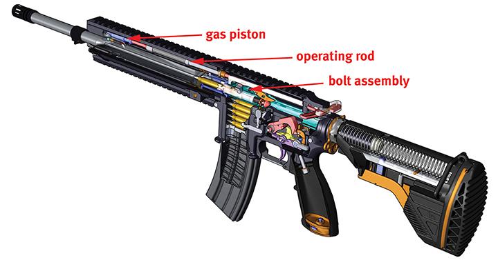 미 해병대, 주력 소총으로 M27 채택