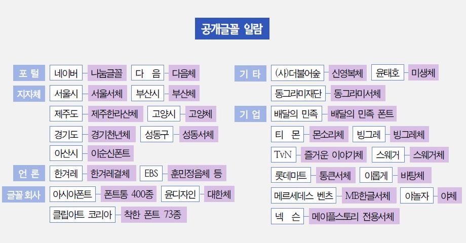무료 공개글꼴과 아래아 한글, 그리고 탁상출판