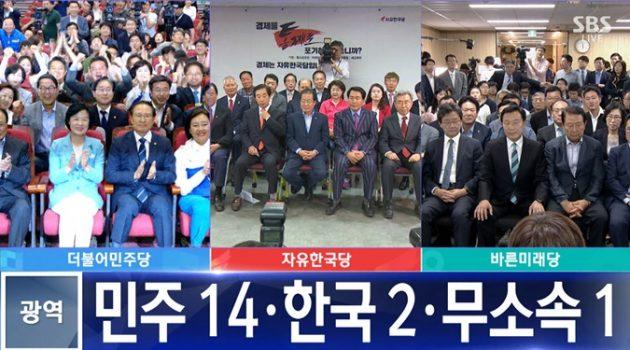 6.13 지방선거를 보며: 영남 진보정당의 몰락, 보수정당의 부활 전략