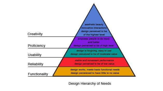 기본을 잃지 않기 위한 디자인 계층 원칙