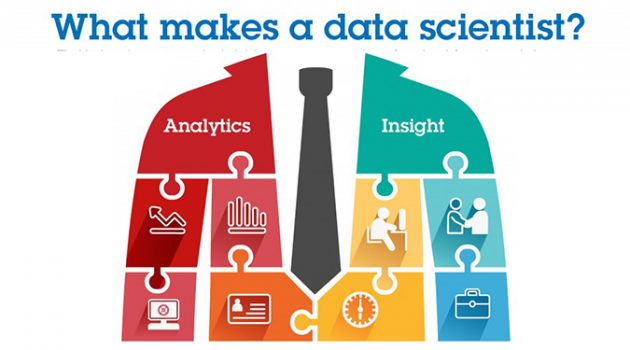 왜 우리 회사는 데이터 과학자가 없을까