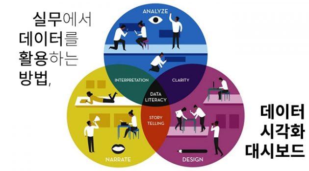 실무에서 데이터를 활용하는 방법, 데이터 시각화 대시보드!