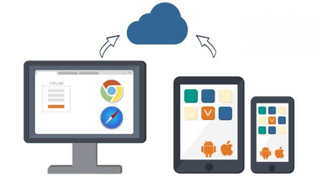 웹 앱의 미래: 모든 기기에 통합해 훌륭한 고객 경험을 선사하라
