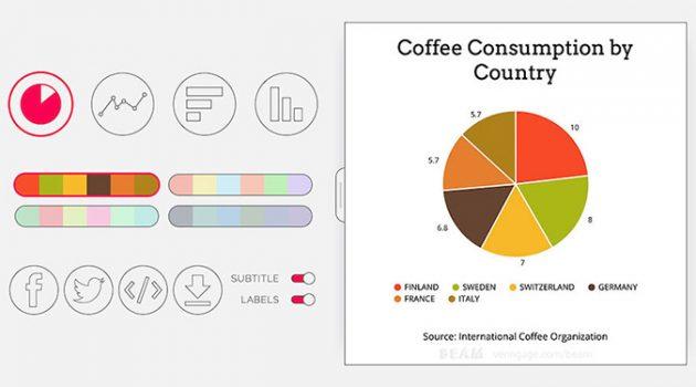 엑셀을 대체하는 유용한 온라인 차트·그래프 작성 웹 서비스 5가지