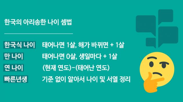한국인만 이해하는 빠른년생 공식