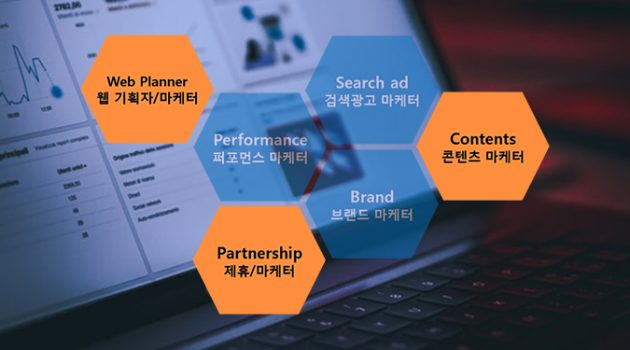 마케터도 전문분야가 있다: ② 콘텐츠, 제휴, 웹 기획