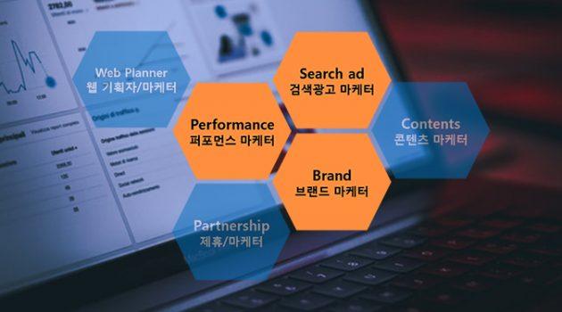 마케터도 전문 분야가 있다: ① 브랜드, 퍼포먼스, 검색 광고