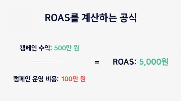 ROAS: 정의, 계산, 최적화 가이드