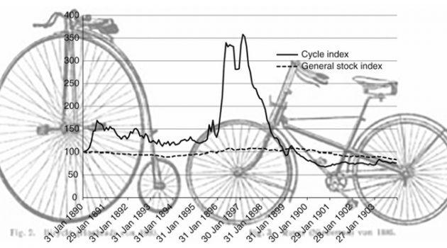 영국의 자전거 거품은 다른 거품들과 어떻게 달랐나