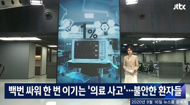 의료계의 수술실 내 CCTV 반대에 관하여