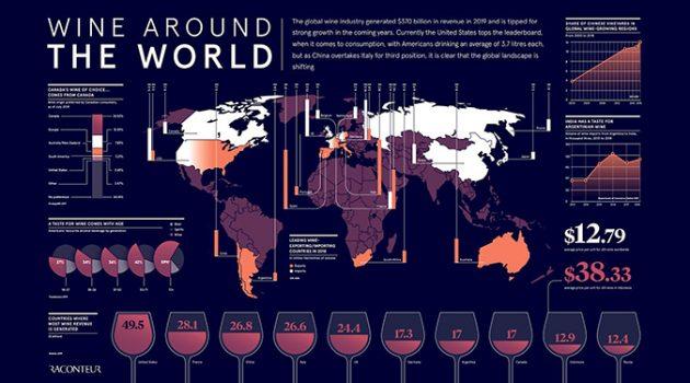 홈술? 혼술? 대세 '와인'을 다룬 인포그래픽 모음