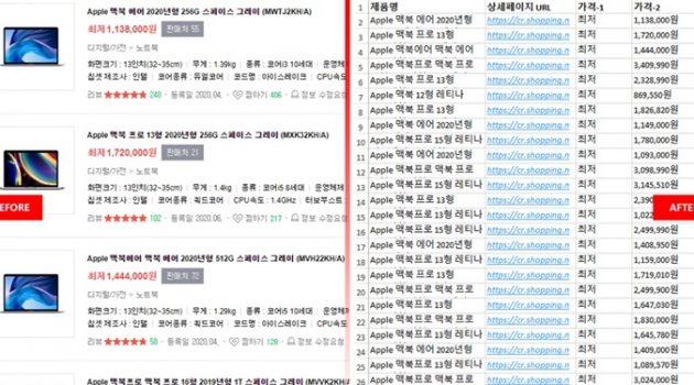전세계에서 가장 빠르고 편한 크롤링 툴이 한국 회사였다 : 리스틀리 최창민 대표 인터뷰