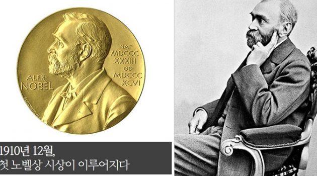 1910년 12월, 첫 노벨상 시상이 이루어지다